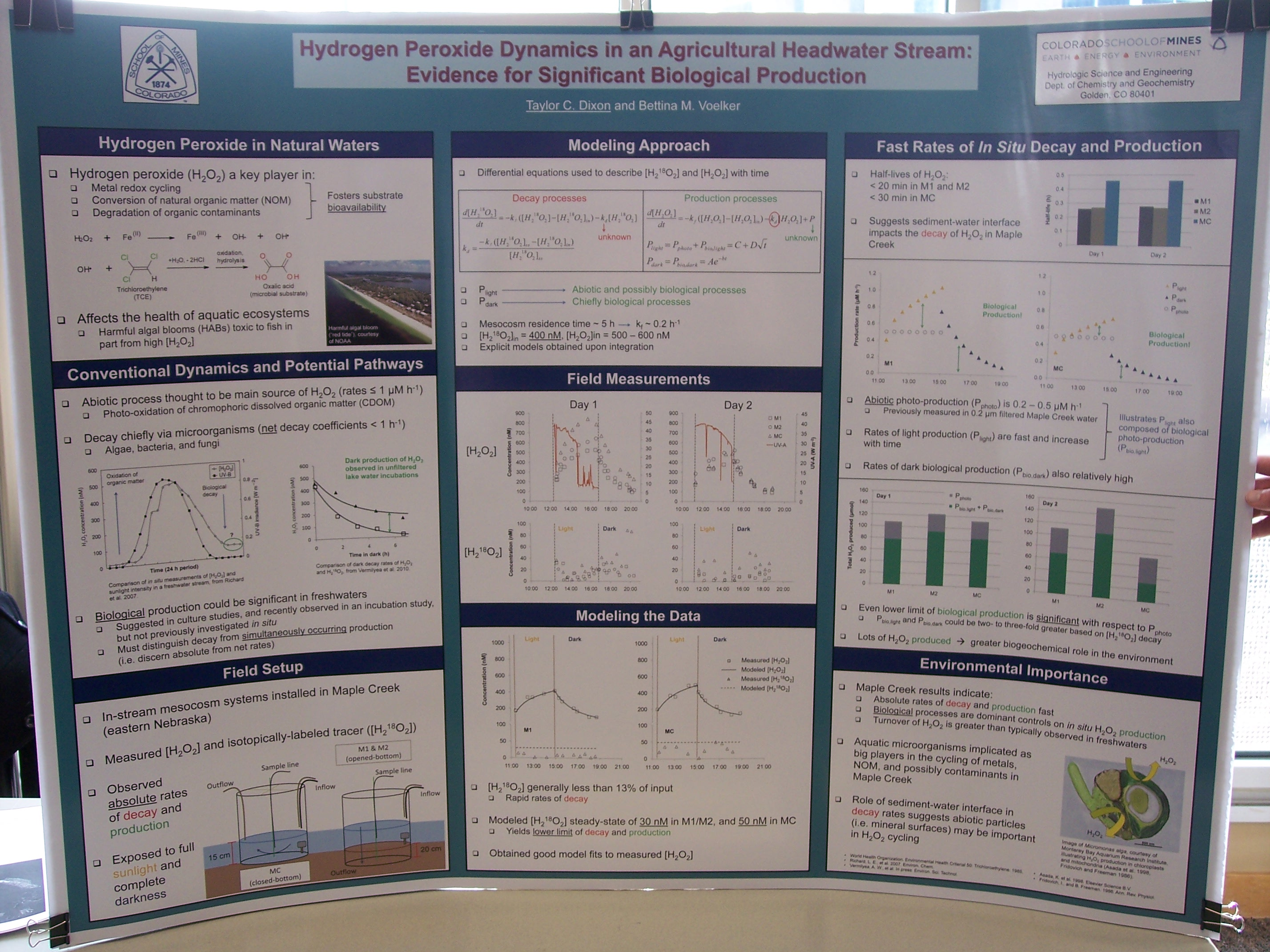 Hydrogen peroxide dynamics in an agricultural headwater stream evidence for significant - Unknown uses hydrogen peroxide ...